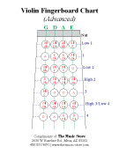 Violin Fingerboard Chart - Advanced
